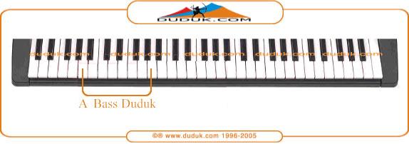 A-bass1-duduk-chart